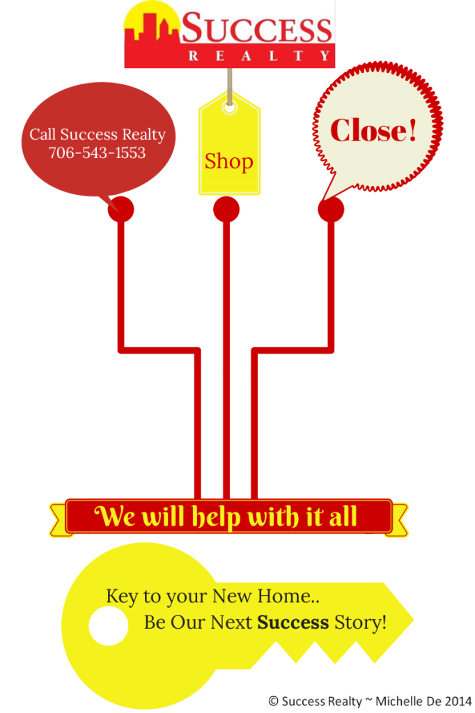 Success Realty Infographic.jpeg