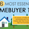 Athens, GA Home Buyer Tips!