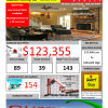Madison County, GA Real Estate Market Report 2/2015