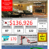 Oglethorpe County, Georgia Real Estate Market Report 6/2015